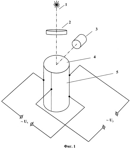 Астровизирное устройство