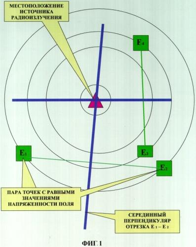 Способ определения местоположения источника радиоизлучения