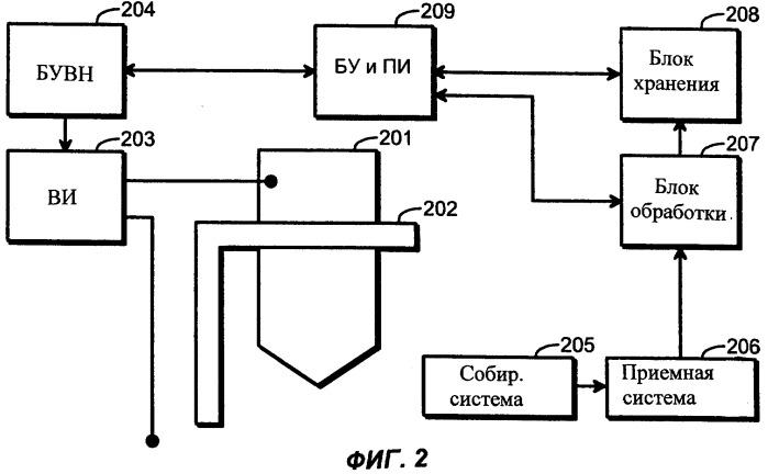 Способ и устройство для обнаружения спектральной линии углерода у 193 нм методом оптической эмиссионной спектроскопии