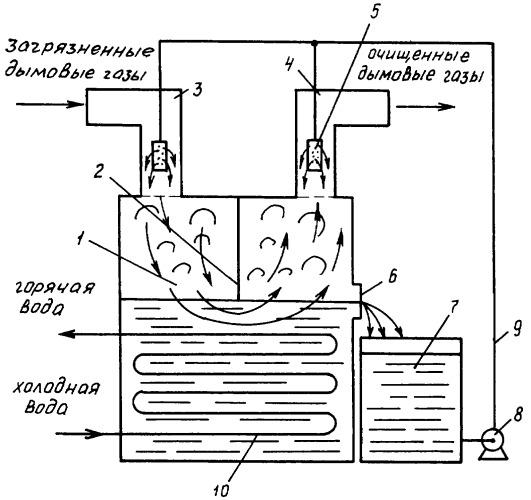оборудование очистки дымовых газов угольной котельной.