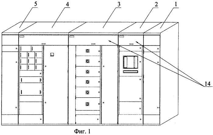 Низковольтное комплектное устройство для ввода, распределения электроэнергии и управления