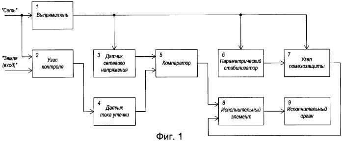 Устройство защитного отключения электротехнических приборов и аппаратов