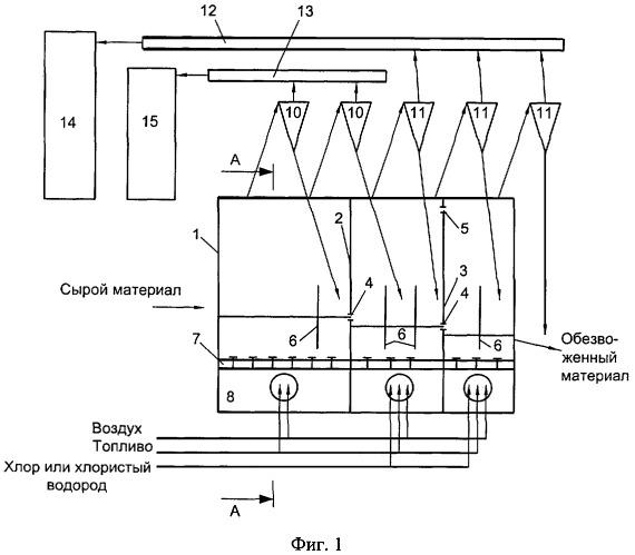 Способ обезвоживания хлормагниевых солей и многокамерная печь для его осуществления