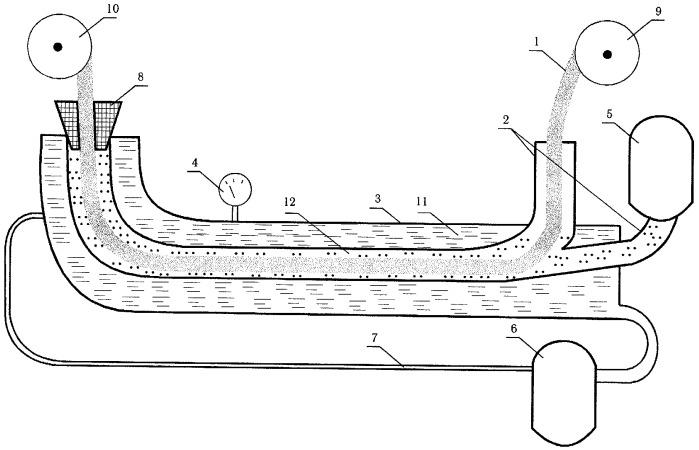 Способ обработки канатно-веревочных изделий, устройство по его реализации и состав для обработки канатно-веревочных изделий