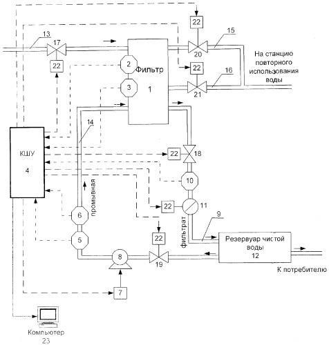 Первый изобретатель скорых напорных фильтров для очистки воды