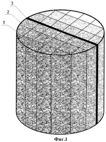 Способ градуировки и поверки электромагнитных расходомеров