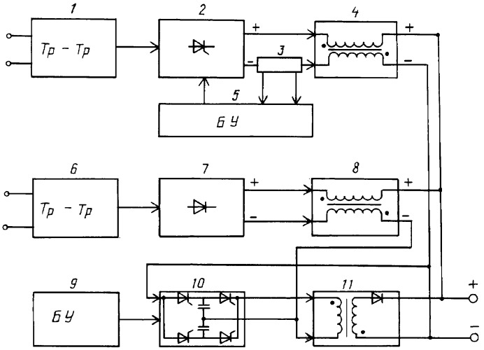 Блок источника питания для электрохимических процессов