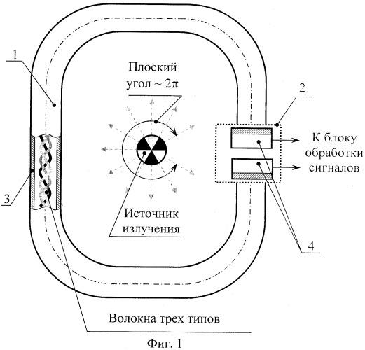 сцинтилляционный детектор