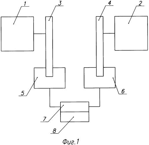 Способ перегрузки топлива атомной станции для дожигания и устройство для его осуществления