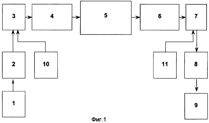 Способ трансэкваториальной радиосвязи в дкмв диапазоне