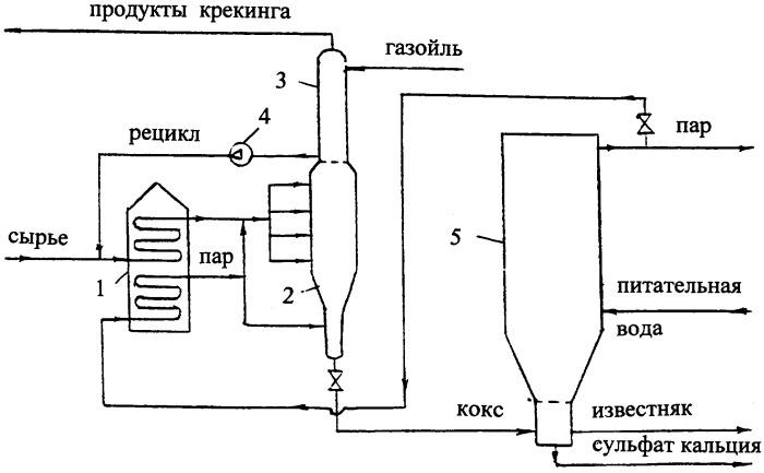 Способ термоконтактного крекинга нефтяных остатков