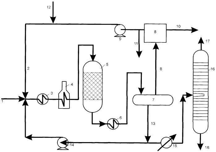 Способ гидроочистки дизельного