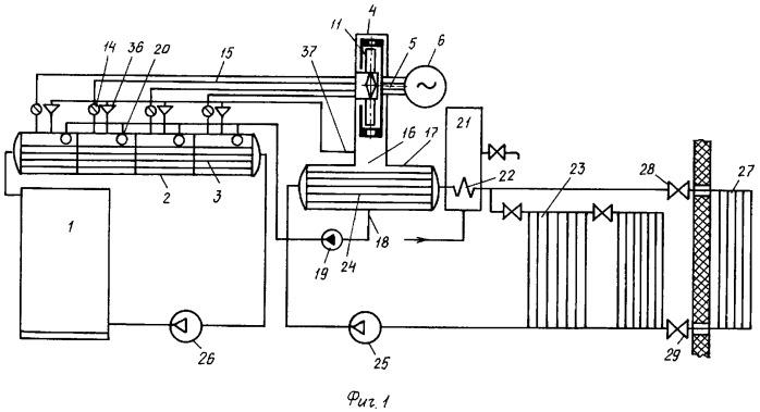 Автономная система отопления и