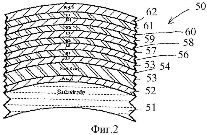Просветляющее покрытие для линз, имеющее малые внутренние напряжения и ультранизкую остаточную отражающую способность