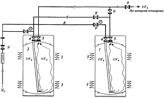 Способ испарения гексафторида урана из баллонов и устройство для его осуществления