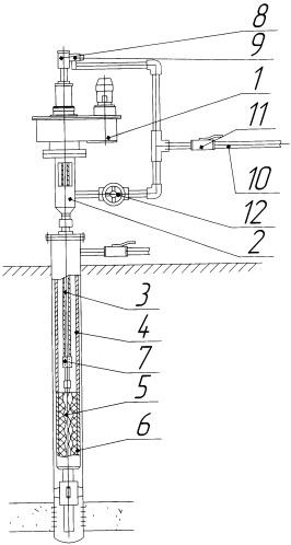 Винтовая насосная установка