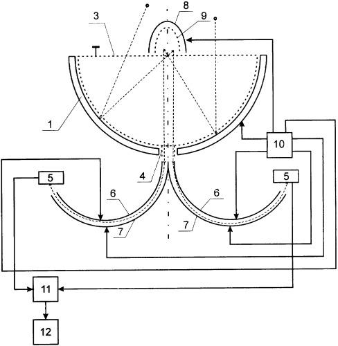 Пылеударный масс-спектрометр