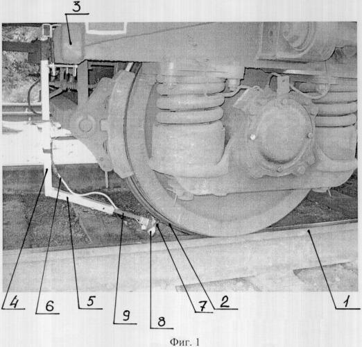 Способ определения зазора между гребнем железнодорожного колеса и головкой рельса и устройство для его осуществления