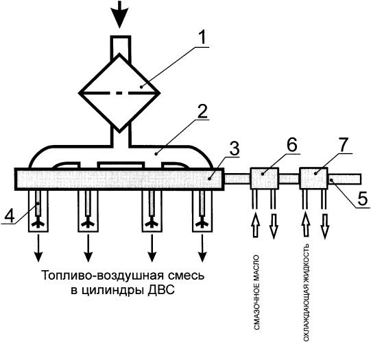 Система приготовления топливовоздушной смеси для двигателя внутреннего сгорания с принудительным воспламенением