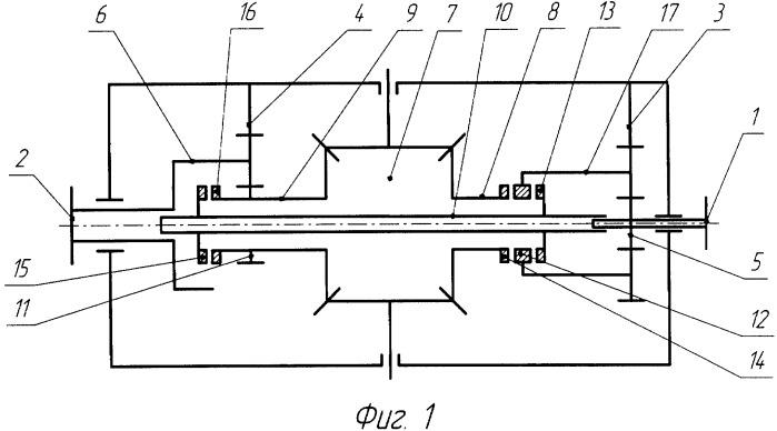 Коробка реверса или реверс редуктор