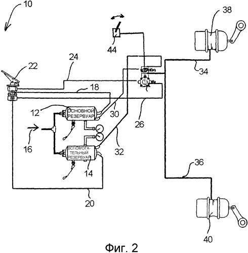 Система клапанов стояночного тормоза с электронным управлением для транспортных средств с пневматическими тормозами