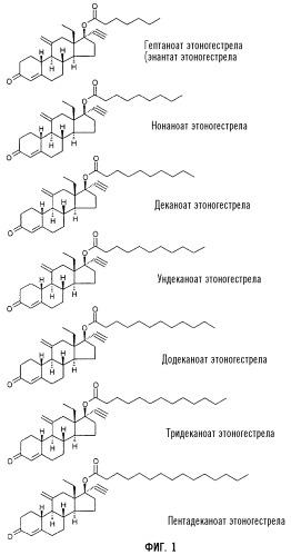 Контрацептивная инъекция масляного раствора, вводимая самостоятельно