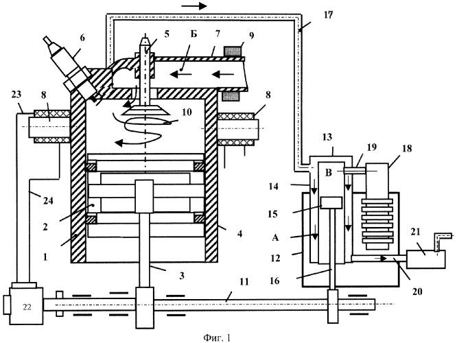 Гибридный двигатель с управляемым горением