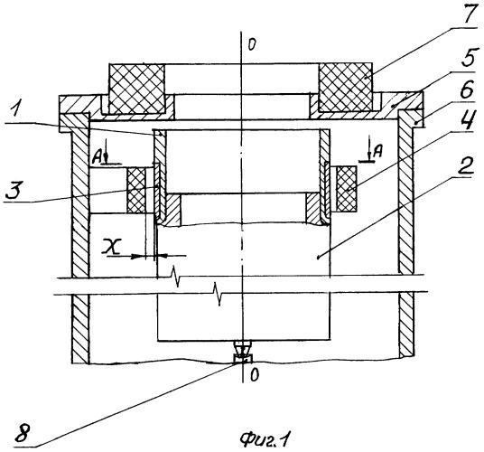 Способ демпфирования колебаний роторов и магнитодинамический подшипник-демпфер