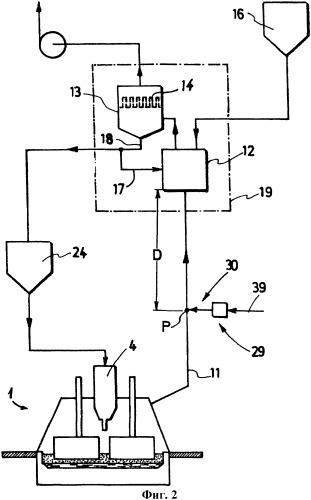 Способ и устройство для обработки отходов электролизера для получения алюминия