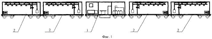 5-вагонная рефрижераторная секция