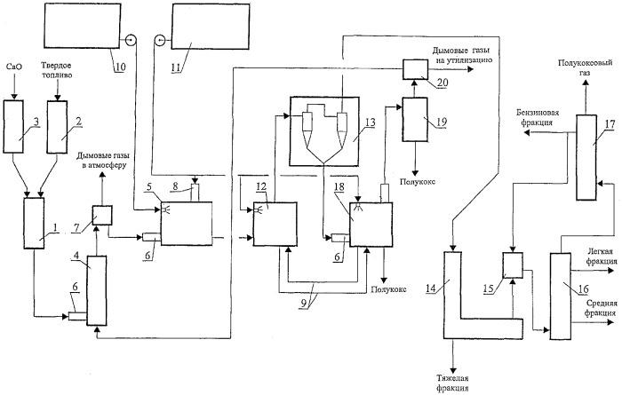 Способ и установка термической переработки высокозольных и низкокалорийных твердых топлив