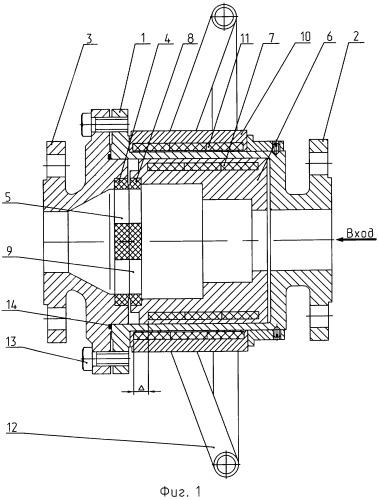 Запорно-регулирующий прямоточный клапан