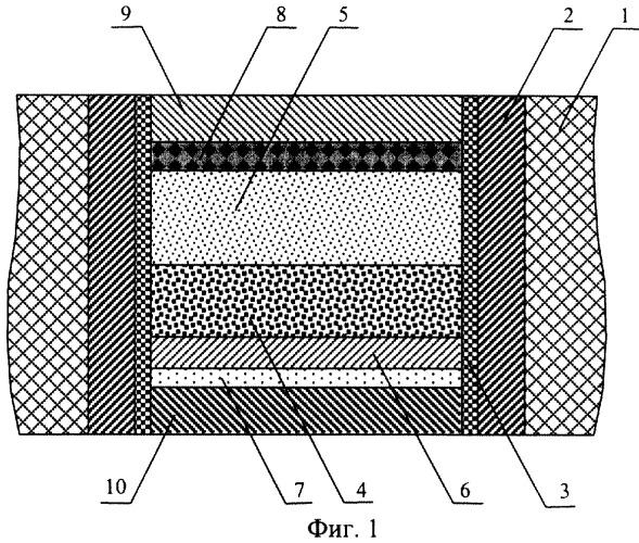 Способ получения сверхтвердого поликристаллического материала