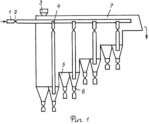 Ступенчатый классификатор-концентратор
