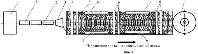 Способ производства круглого стального проката в мотках и устройство для его осуществления