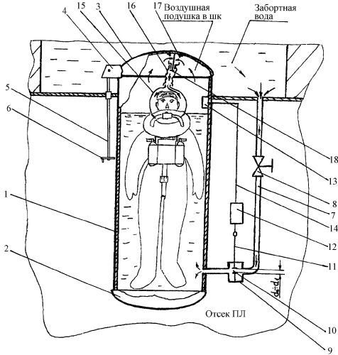 Система шлюзования шлюзовой камеры подводной лодки
