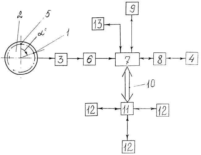 Система управления двигателем внутреннего сгорания