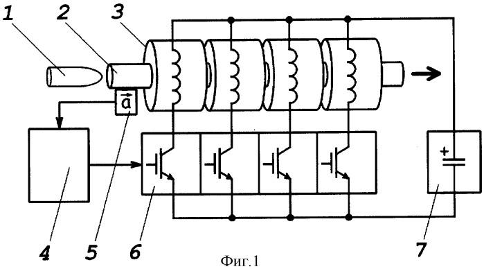 Многоступенчатый электромагнитный ускоритель с датчиком ускорения