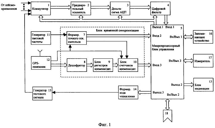 Автономный регистратор сейсмических сигналов