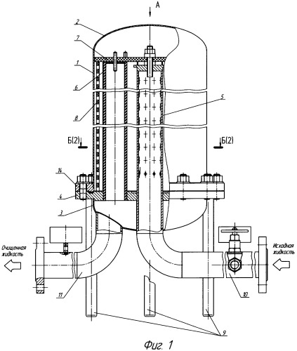 Мембранный аппарат с направленными потоками