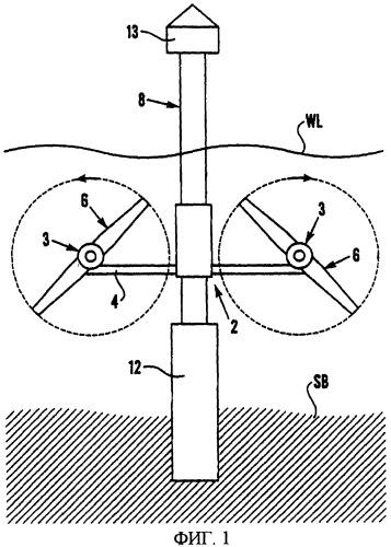 Опорная система для поддержания морской турбинной установки