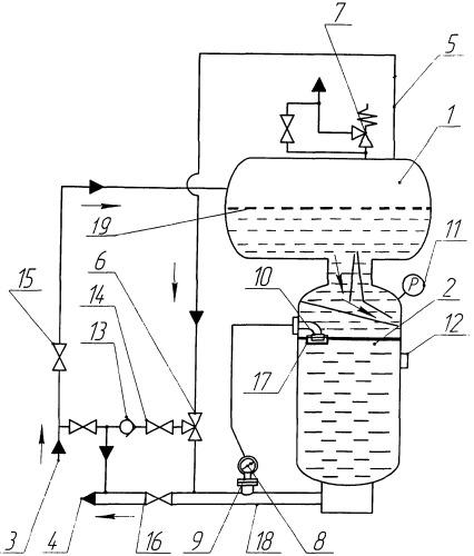 """Способ определения плотности жидкости в продукции нефтяных скважин """"эмулированный отстой"""""""