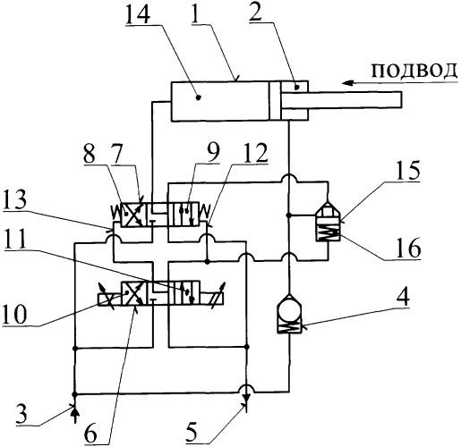 термопластавтомата