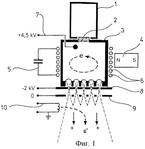 Схема ионного двигателя своими руками