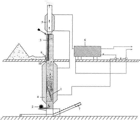 Способ двухступенчатого сжигания топлива и устройство для его осуществления