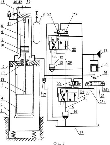 Вертикальный штамповочный молот с гидравлическим приводом