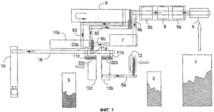 Способ и установка для производства твердого топлива из отходов