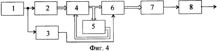 Растровый трансформаторный преобразователь перемещения в код