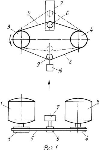 Стенд для испытания синхронных машин