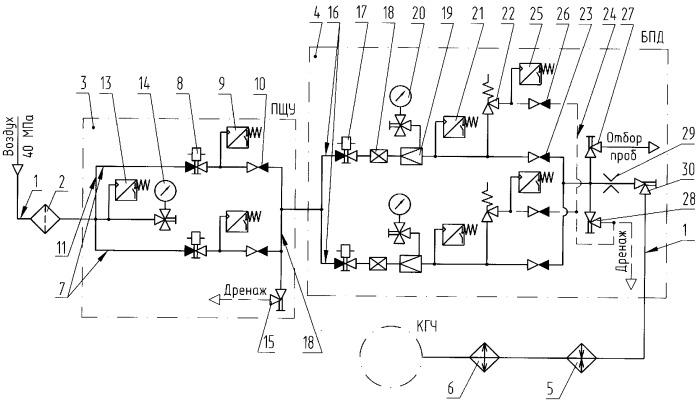 Способ термостатирования космической головной части воздухом высокого давления и система для его осуществления